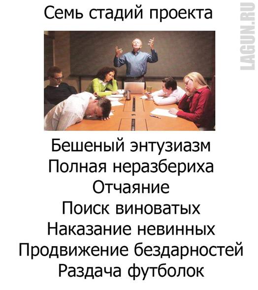 Семь стадий